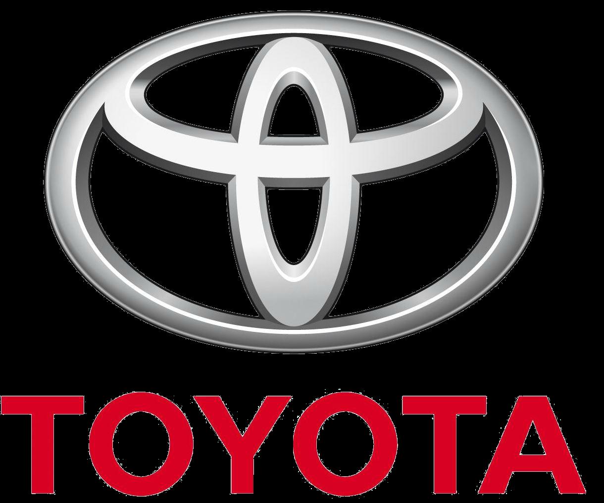 Toyota beveiliging HD Camerabewaking Mistmachine generator Alarmsysteem Overval knop paniek alarmsystemen rolluiken Bulgarijen Turkije Turkiye Guvenlik
